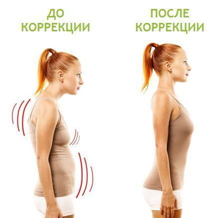 ���������� �� � ����� ���������� ������ Posture Support