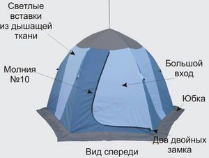 фото Палатка рыбака Нельма 3 (автомат) [хаки/оранжевый]