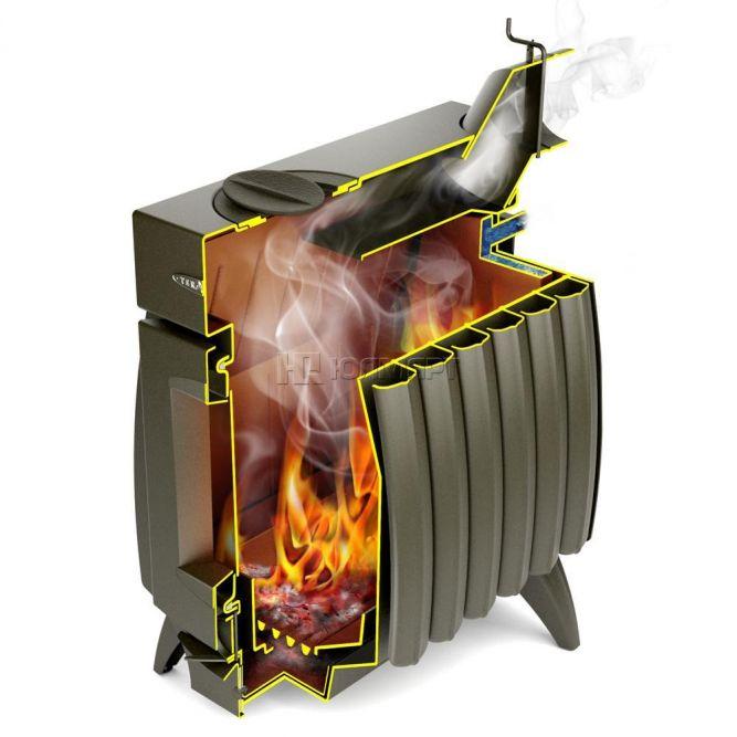 Турбо печка для дачи
