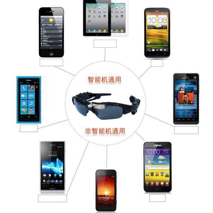 Универсальный Поляризованные Солнцезащитные Очки Bluetooth для Беспроводной Наушники Смарт-Очки Очки Гарнитура Для Android/IOS/Окна Телефонов
