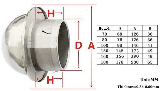 150 ММ 304 # Нержавеющей Стали Стене Вентиляционное отверстие Бык Нос Ванная Комната Extractor Выходная Решетка Жалюзи Полированная